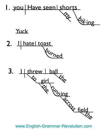 adjective clause sentence diagram