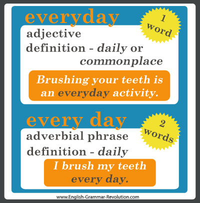 grammar mistake: everyday or every day?