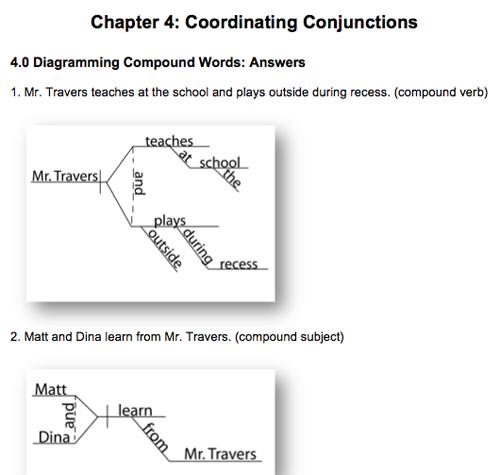 sentence diagramming exercises