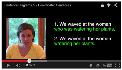 Participles & Adjective Clauses Video