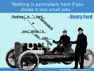 Henry Ford Sentence Diagram