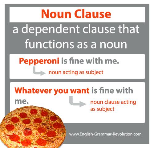 Dependent Noun Clauses