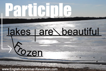 FROZEN lakes are beautiful. FROZEN is a participle, and this is a sentence diagram.