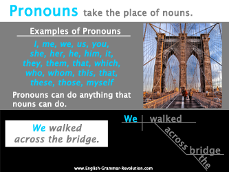 What is a pronoun? It's a word that takes the place of a noun. www.GrammarRevolution.com/what-is-a-pronoun.html