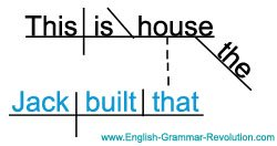 Diagramming relative pronouns adjective clauses this is the house that jack built ccuart Gallery