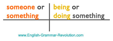 Follow These 5 Steps for Learning Grammar