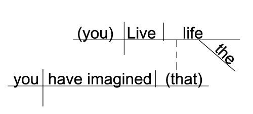 Thoreau Quotation sentence diagram