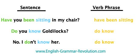Worksheets Example Of Verbs In Sentence helping verbs verb phrases phrases